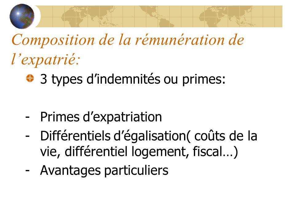 Composition de la rémunération de l'expatrié: