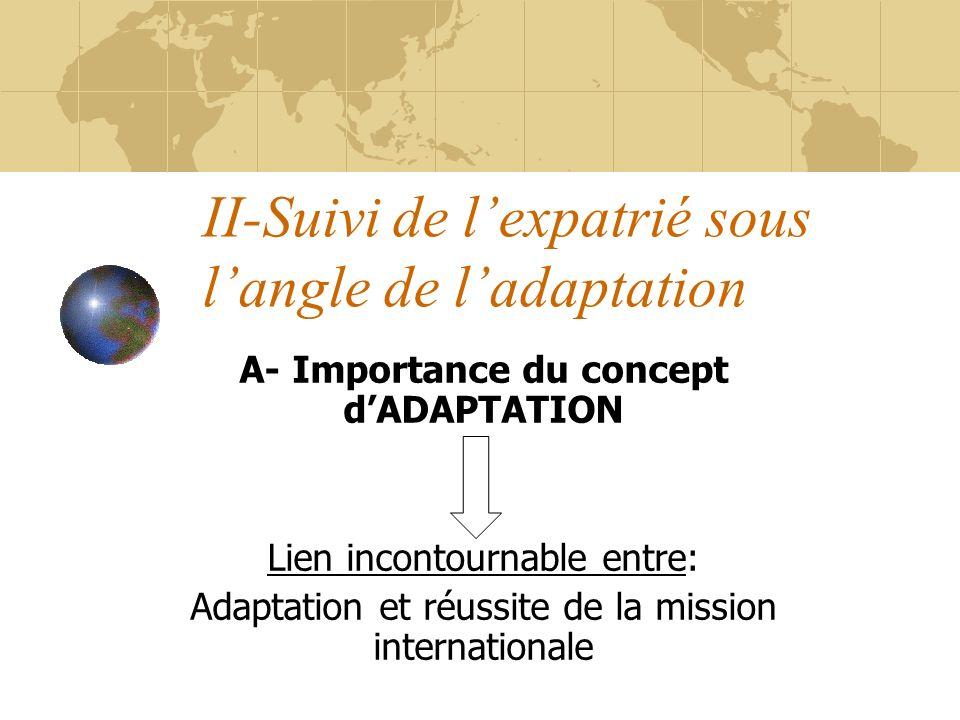 II-Suivi de l'expatrié sous l'angle de l'adaptation