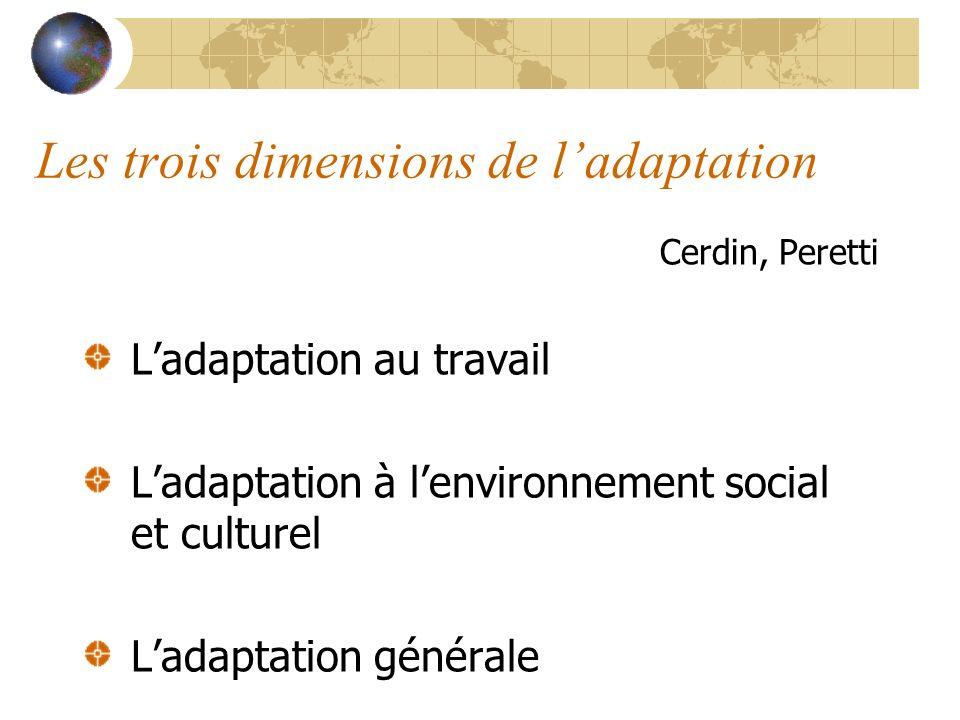Les trois dimensions de l'adaptation