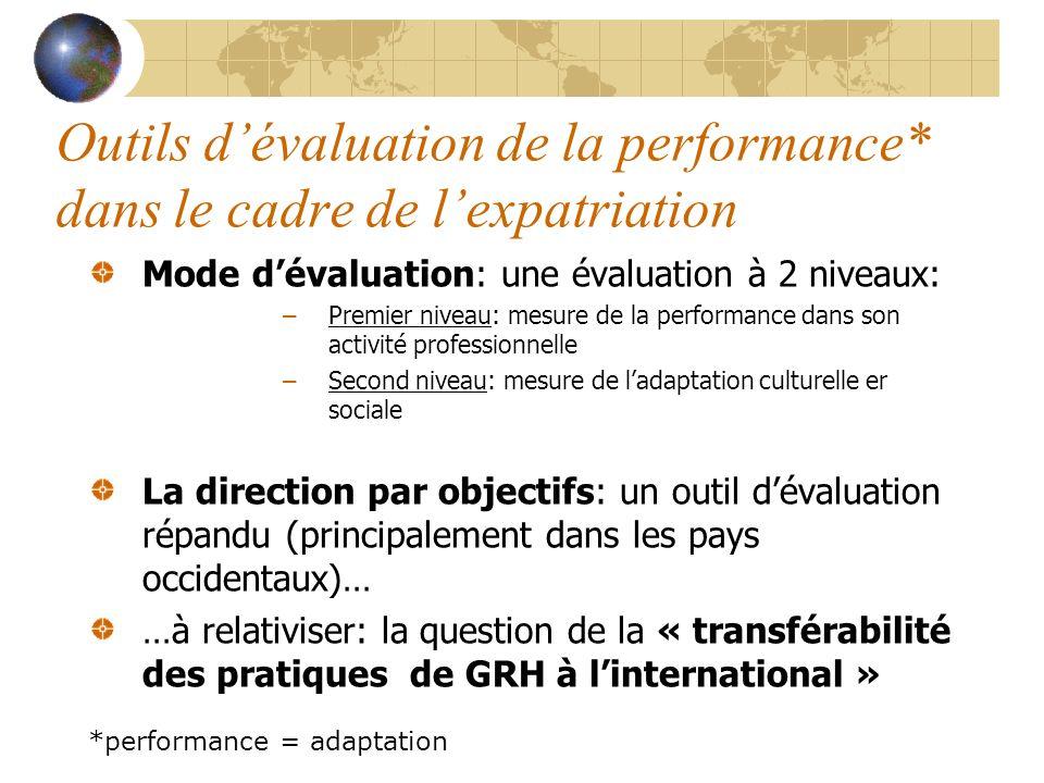 Outils d'évaluation de la performance* dans le cadre de l'expatriation