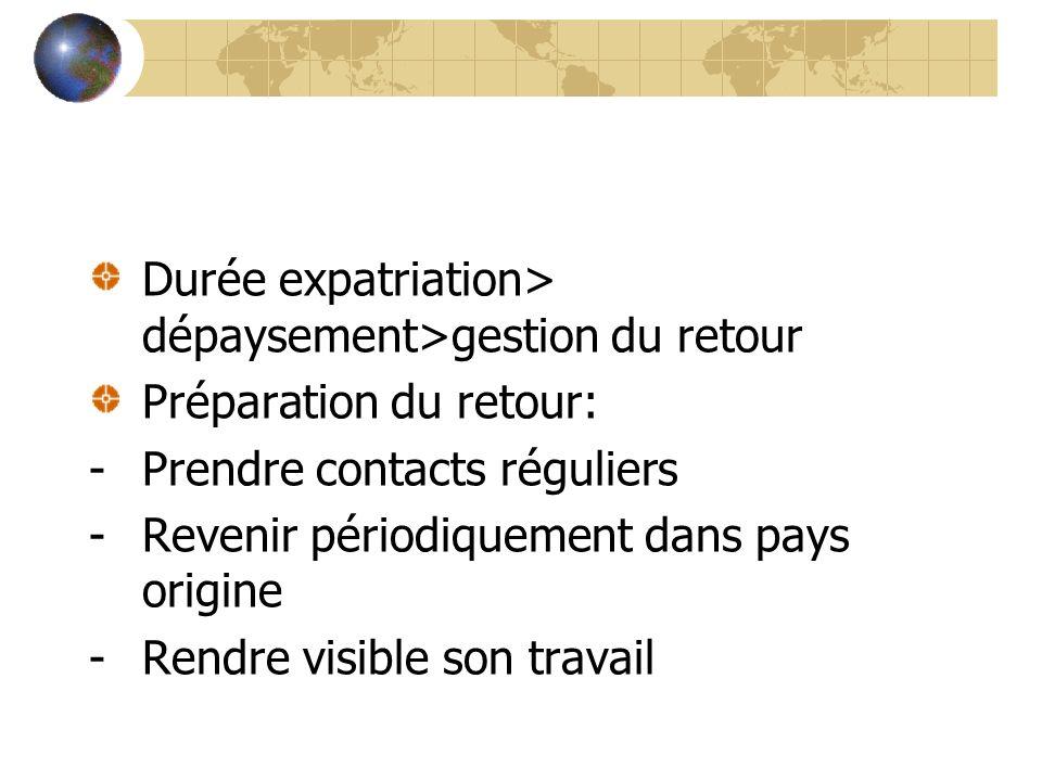 Durée expatriation> dépaysement>gestion du retour