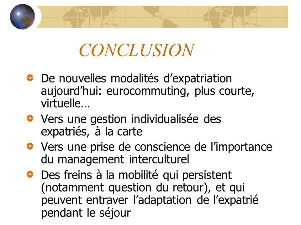 CONCLUSIONDe nouvelles modalités d'expatriation aujourd'hui: eurocommuting, plus courte, virtuelle…