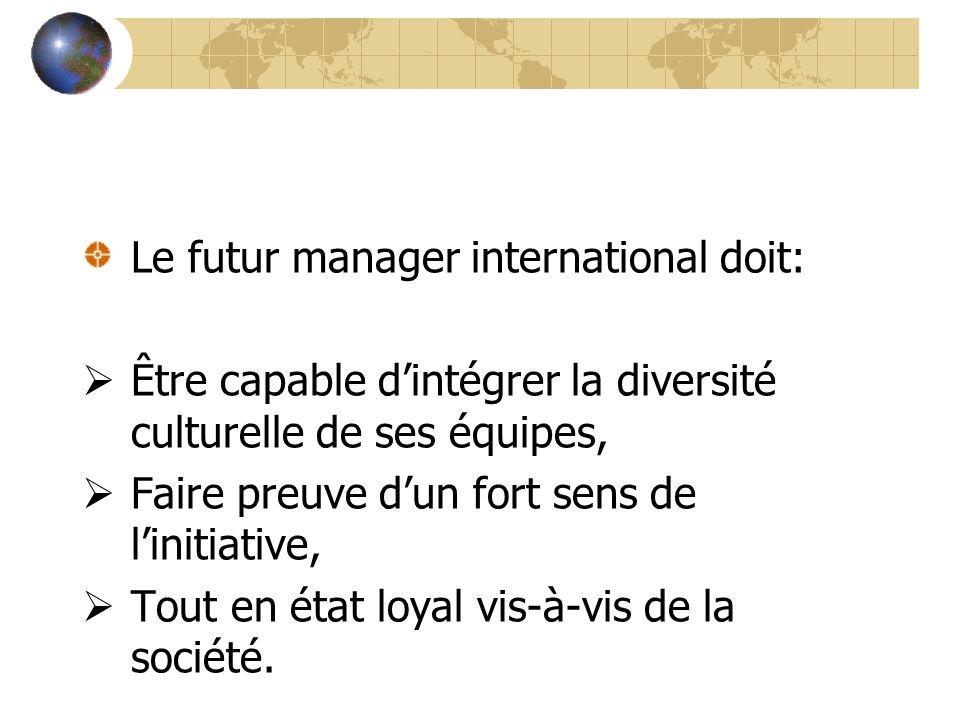 Le futur manager international doit: