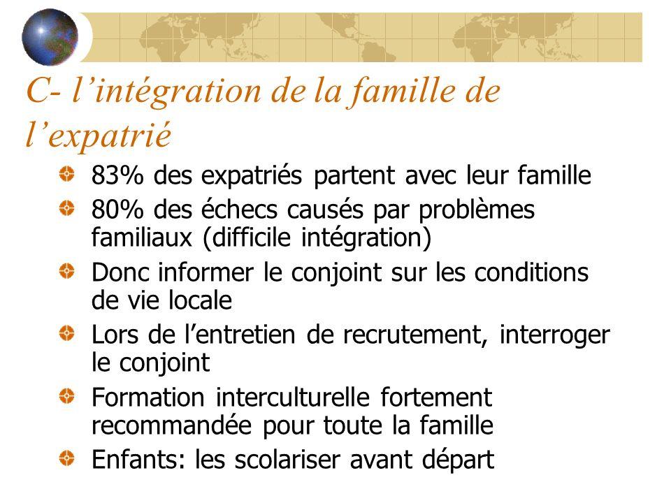 C- l'intégration de la famille de l'expatrié