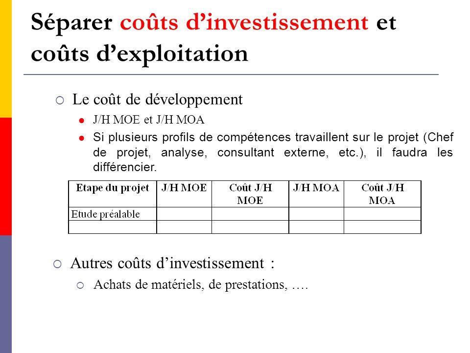 Séparer coûts d'investissement et coûts d'exploitation