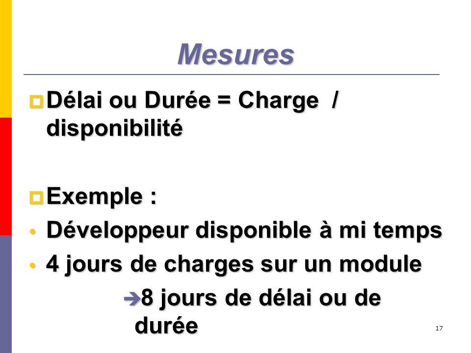 Mesures Délai ou Durée = Charge / disponibilité Exemple :
