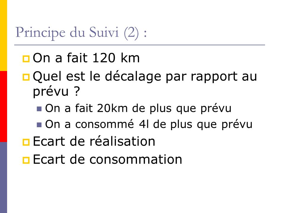 Principe du Suivi (2) : On a fait 120 km