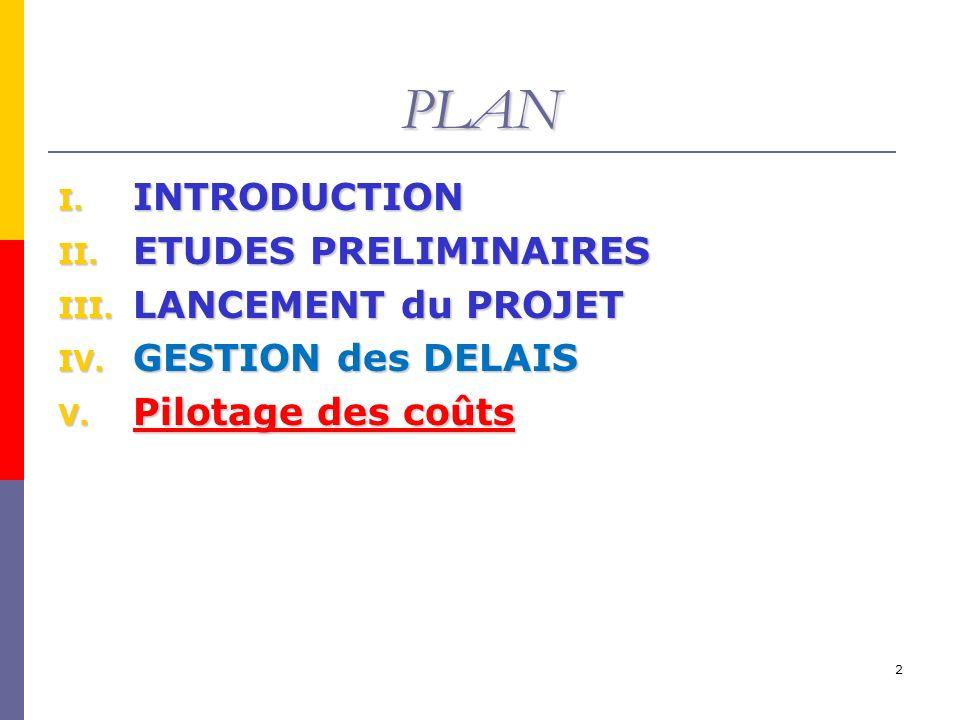 PLAN INTRODUCTION ETUDES PRELIMINAIRES LANCEMENT du PROJET