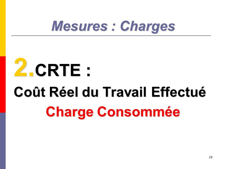 CRTE : Mesures : Charges Coût Réel du Travail Effectué