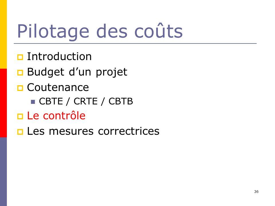 Pilotage des coûts Introduction Budget d'un projet Coutenance