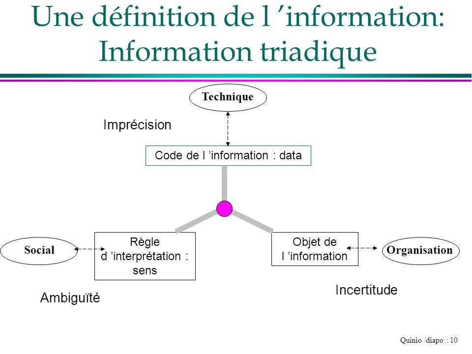 Une définition de l 'information: Information triadique