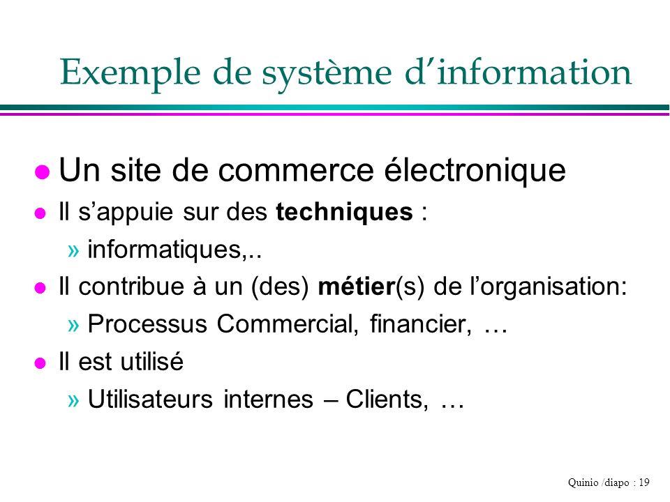 Exemple de système d'information