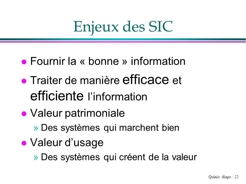 Enjeux des SIC Fournir la « bonne » information