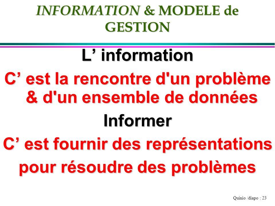 INFORMATION & MODELE de GESTION