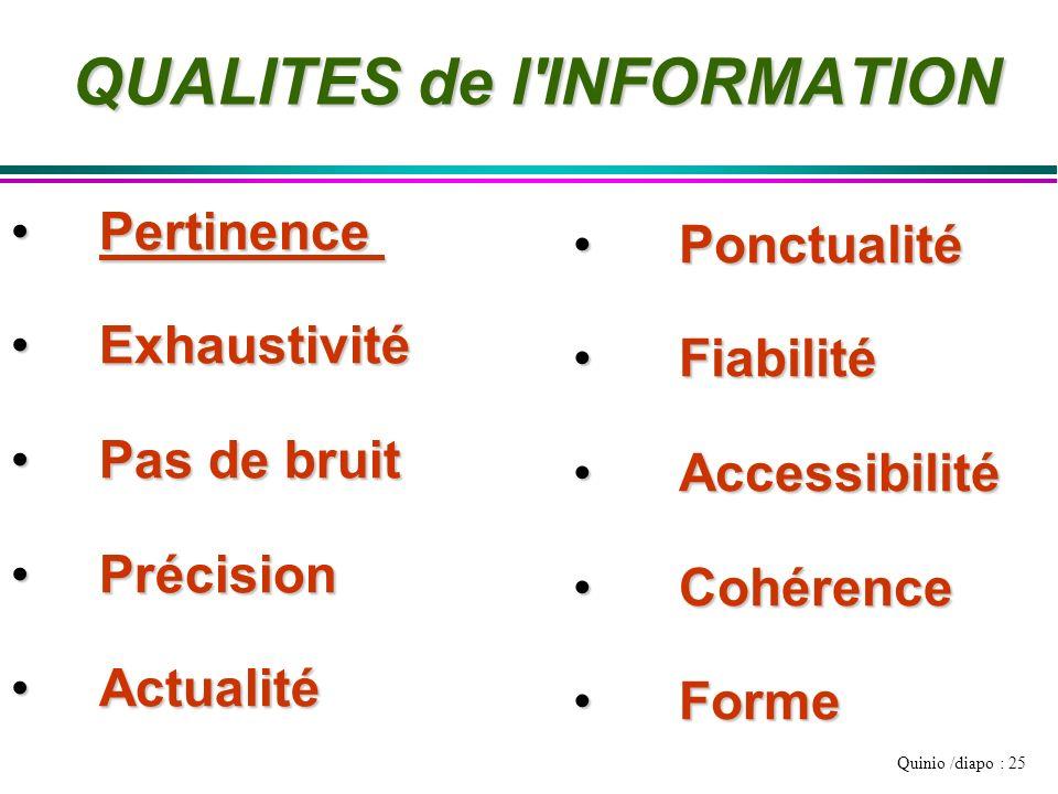 QUALITES de l INFORMATION