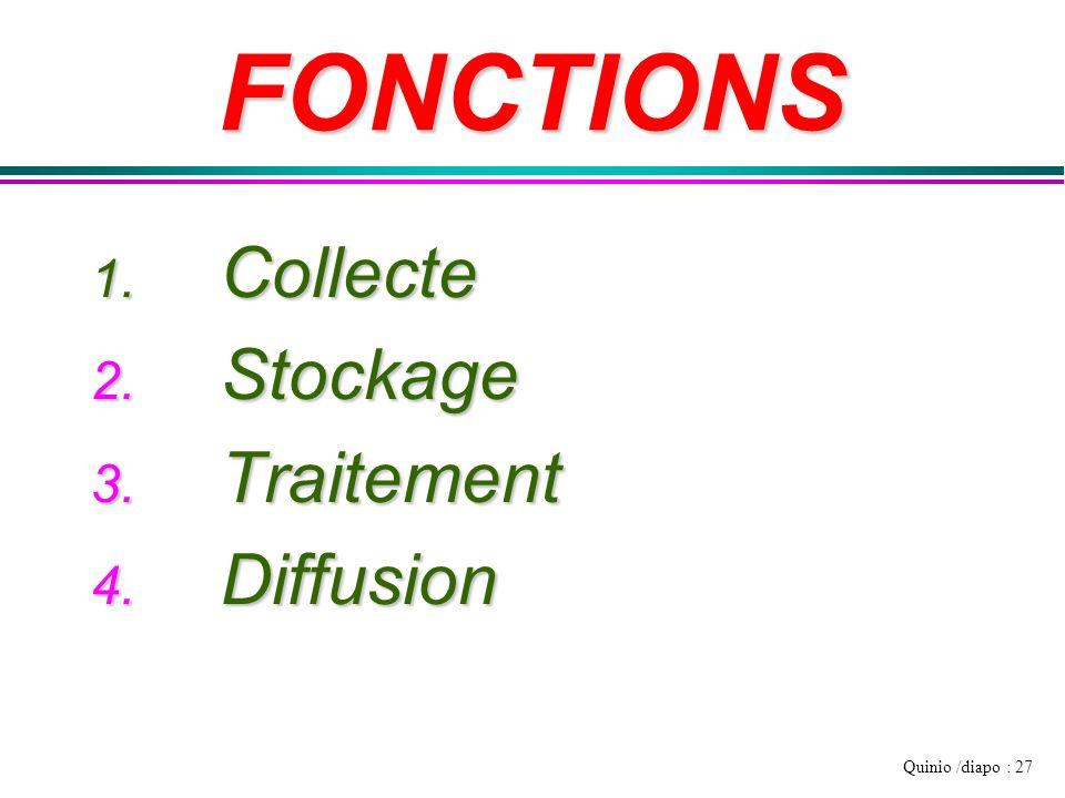 FONCTIONS Collecte Stockage Traitement Diffusion