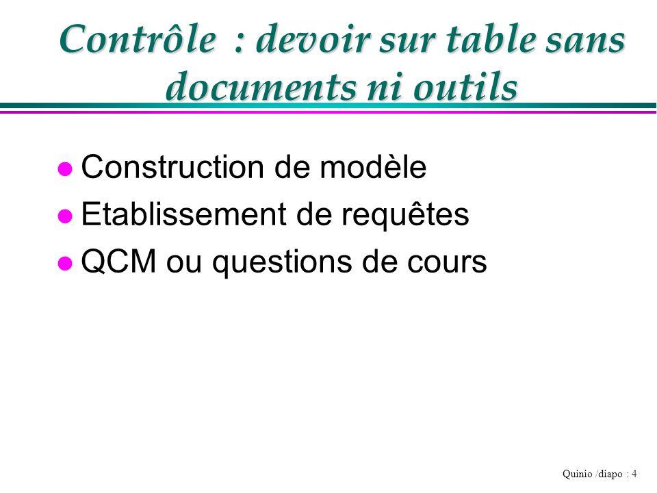 Contrôle : devoir sur table sans documents ni outils