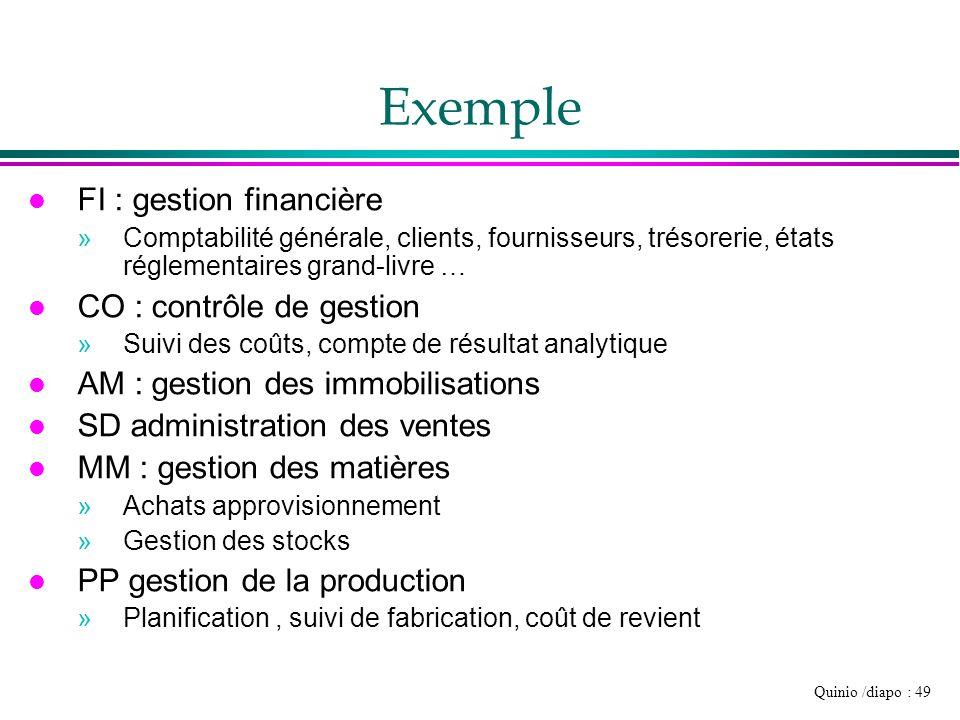 Exemple FI : gestion financière CO : contrôle de gestion