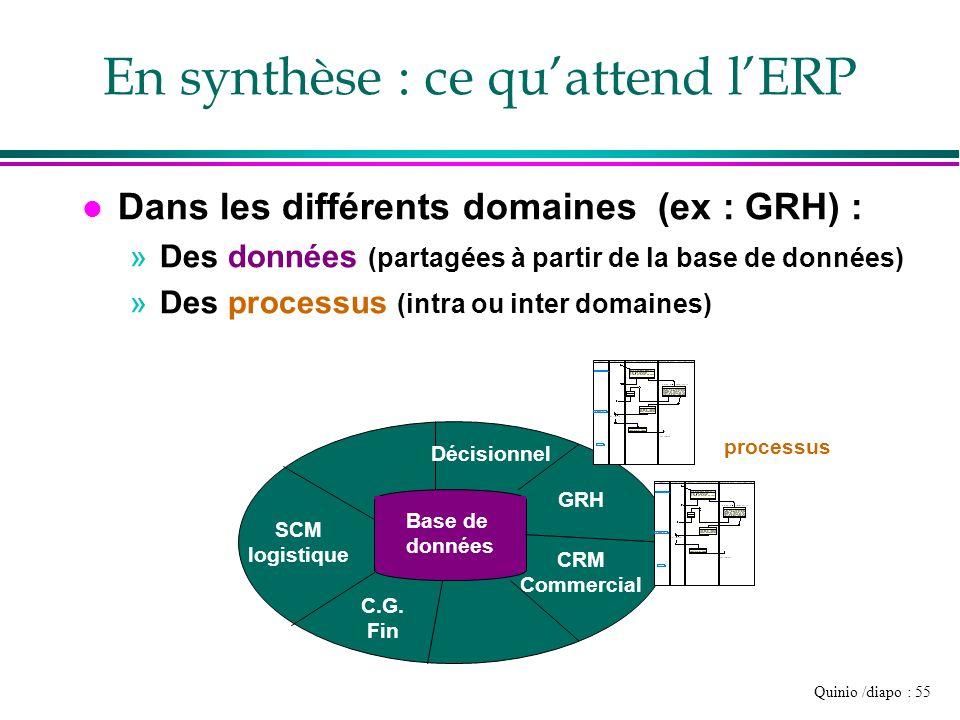 En synthèse : ce qu'attend l'ERP