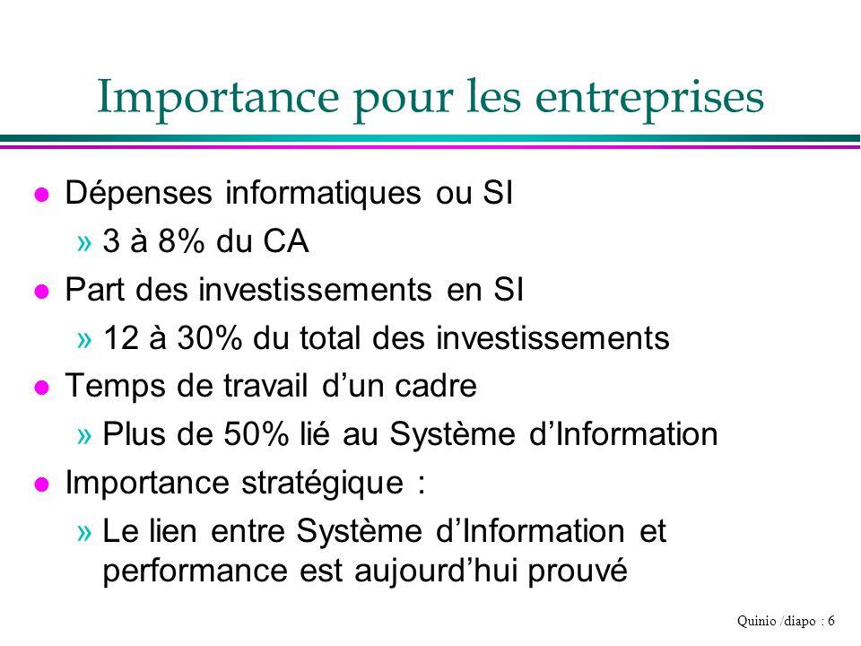 Importance pour les entreprises
