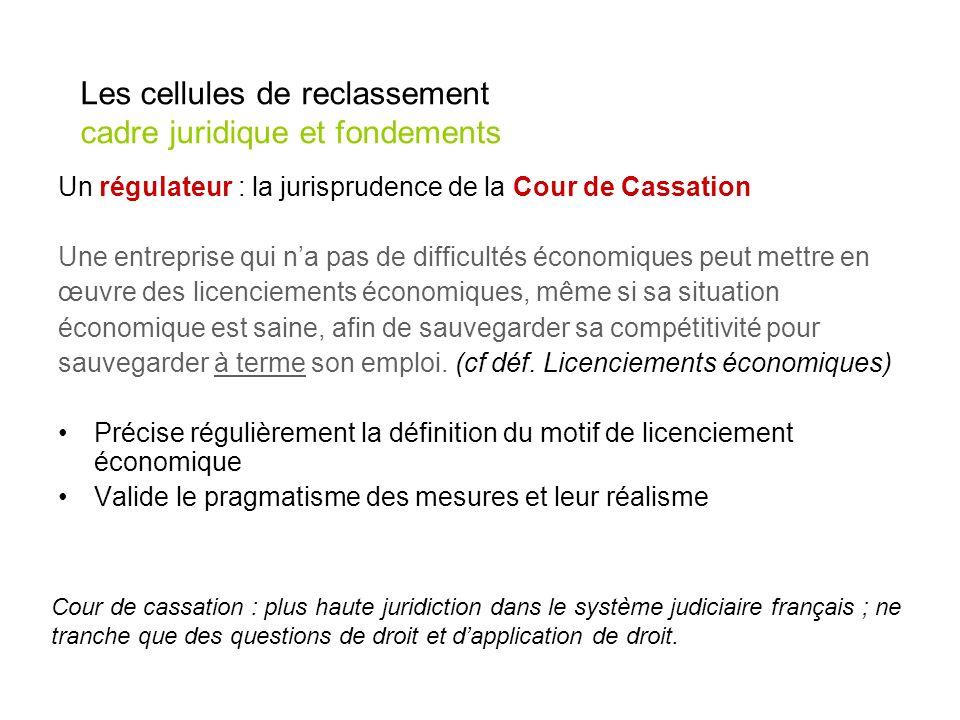 Les cellules de reclassement cadre juridique et fondements