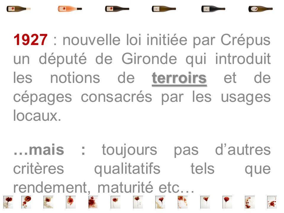 1927 : nouvelle loi initiée par Crépus un député de Gironde qui introduit les notions de terroirs et de cépages consacrés par les usages locaux.
