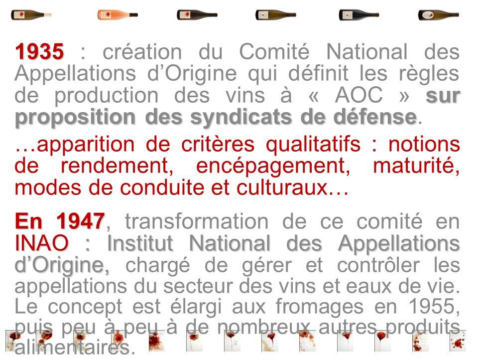 1935 : création du Comité National des Appellations d'Origine qui définit les règles de production des vins à « AOC » sur proposition des syndicats de défense.