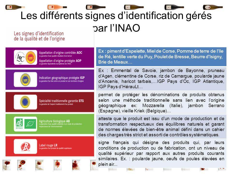 Les différents signes d'identification gérés par l'INAO