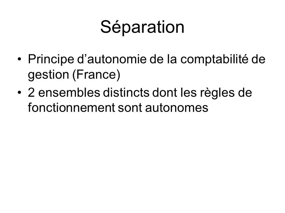Séparation Principe d'autonomie de la comptabilité de gestion (France)