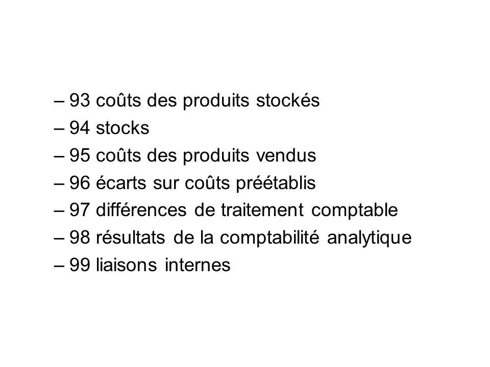 93 coûts des produits stockés