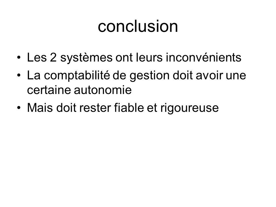 conclusion Les 2 systèmes ont leurs inconvénients