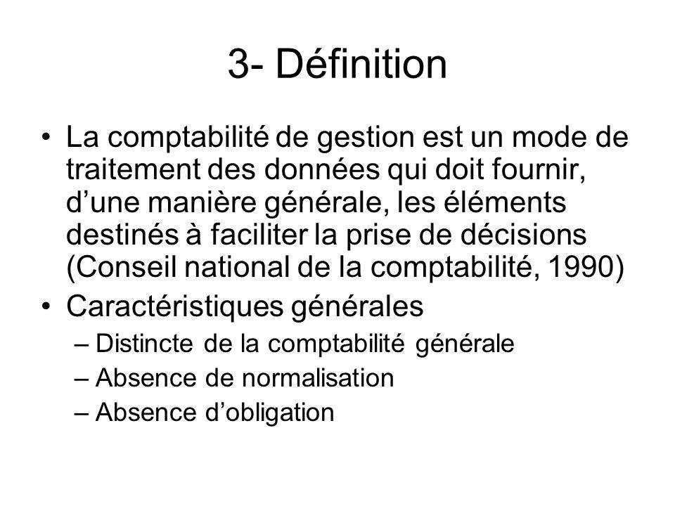 3- Définition