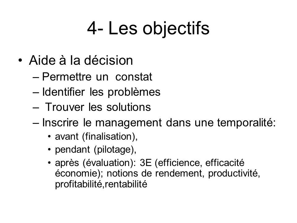 4- Les objectifs Aide à la décision Permettre un constat