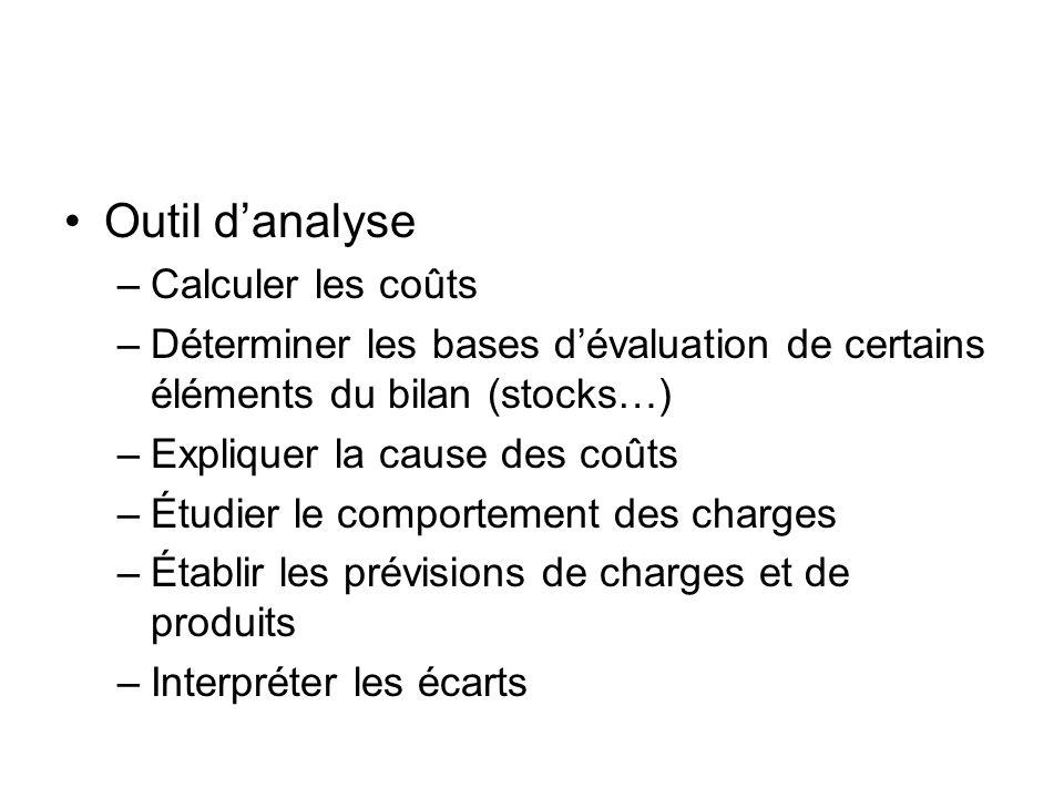 Outil d'analyse Calculer les coûts