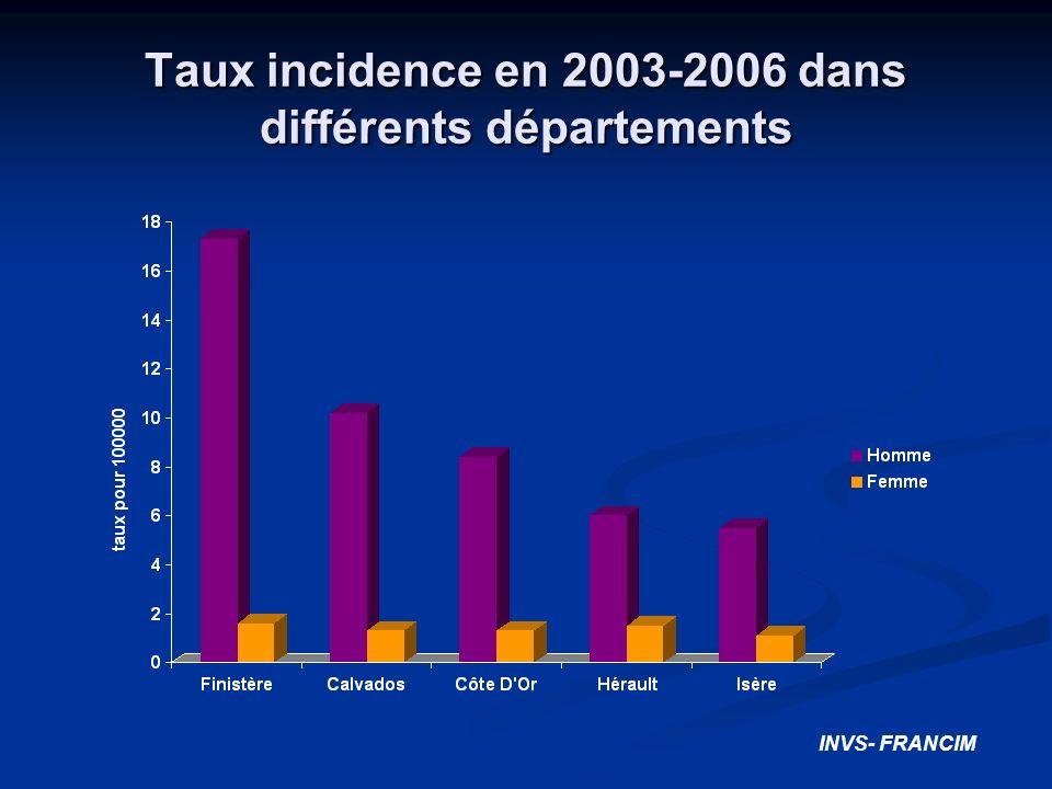 Taux incidence en 2003-2006 dans différents départements