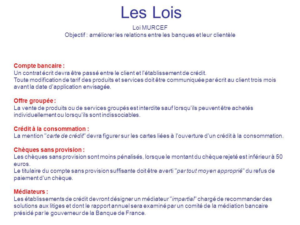 Les Lois Loi MURCEF Objectif : améliorer les relations entre les banques et leur clientèle.