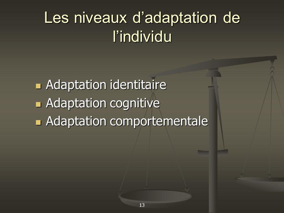 Les niveaux d'adaptation de l'individu