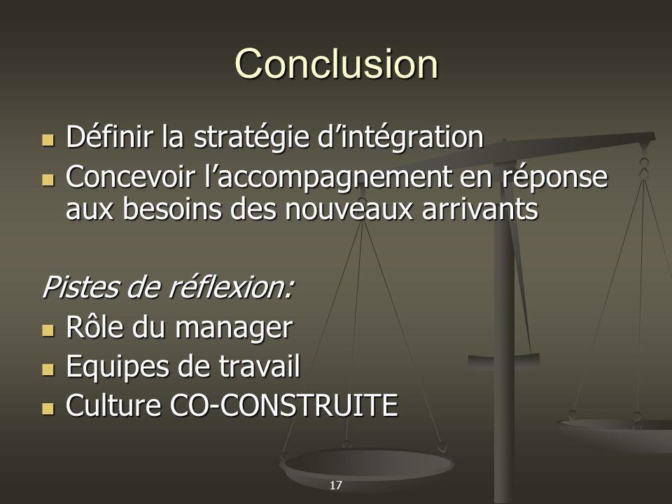 Conclusion Définir la stratégie d'intégration