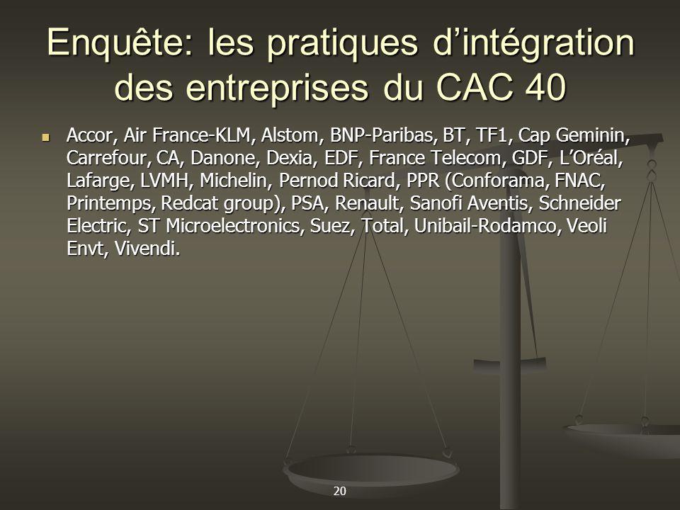 Enquête: les pratiques d'intégration des entreprises du CAC 40
