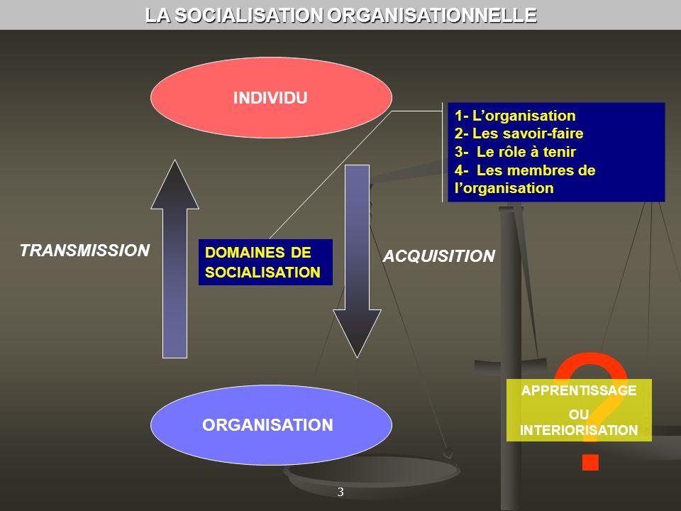 LA SOCIALISATION ORGANISATIONNELLE
