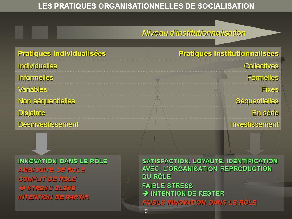 LES PRATIQUES ORGANISATIONNELLES DE SOCIALISATION
