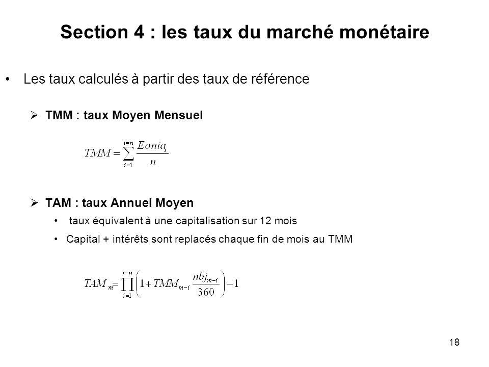 Section 4 : les taux du marché monétaire