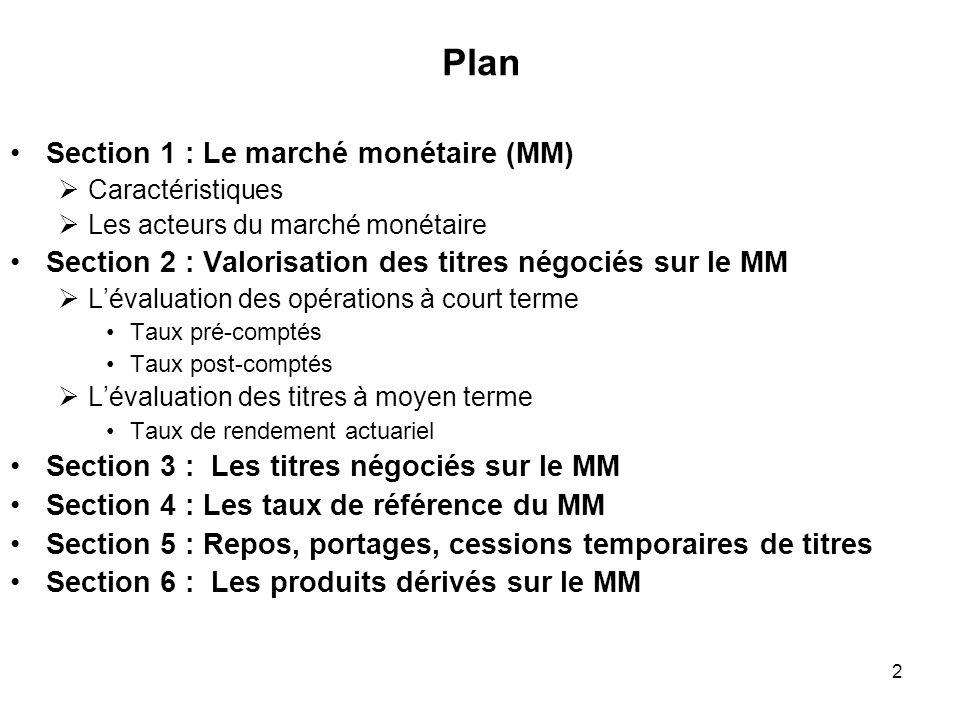 Plan Section 1 : Le marché monétaire (MM)