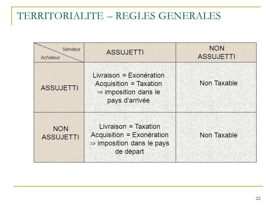 TERRITORIALITE – REGLES GENERALES
