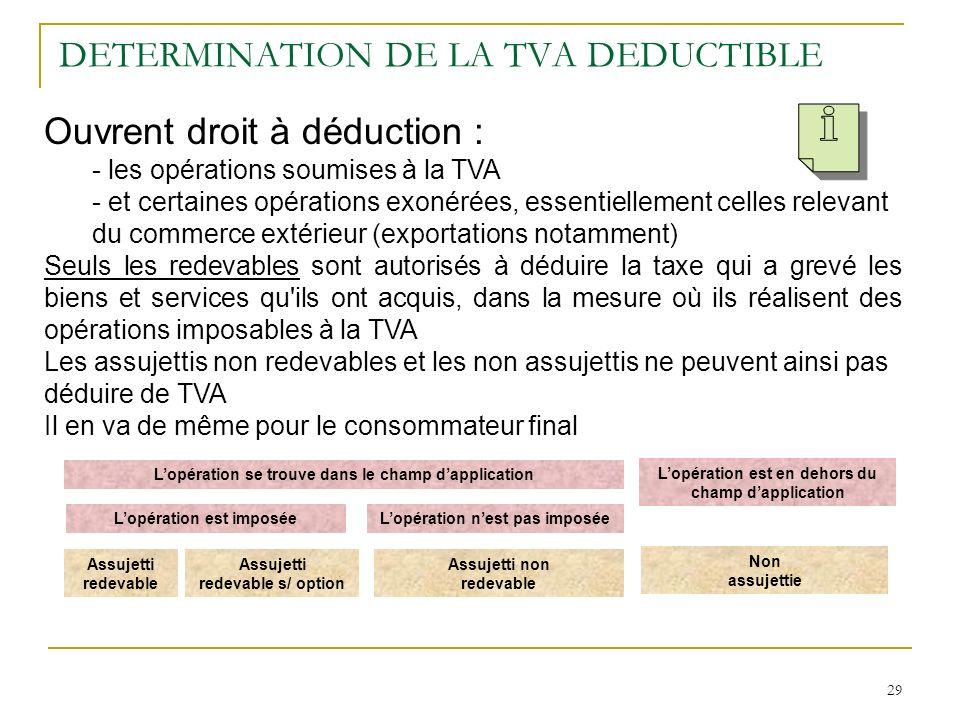 DETERMINATION DE LA TVA DEDUCTIBLE