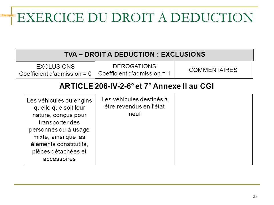 EXERCICE DU DROIT A DEDUCTION