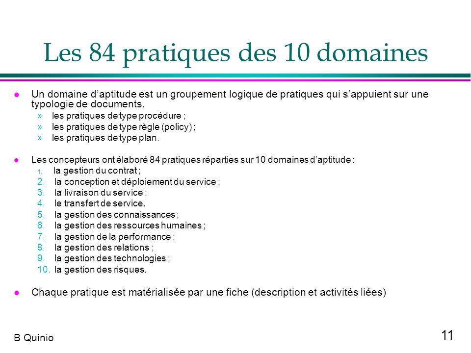 Les 84 pratiques des 10 domaines