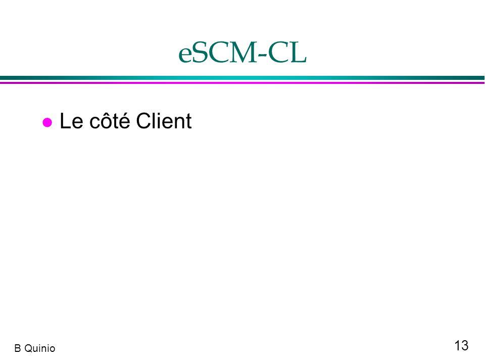 eSCM-CL Le côté Client