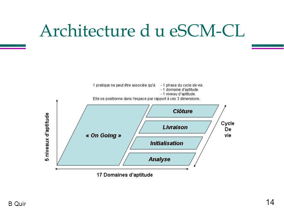 Architecture d u eSCM-CL
