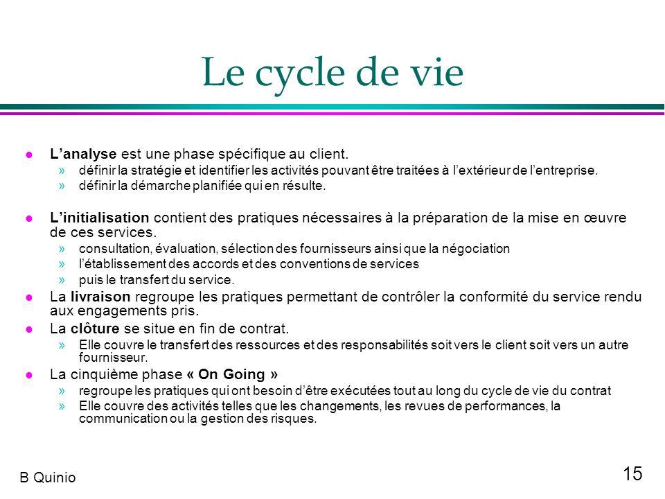 Le cycle de vie L'analyse est une phase spécifique au client.